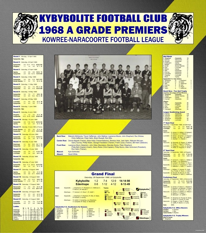 Kybybolite 1968 A Grade Premiership_Page_1_001
