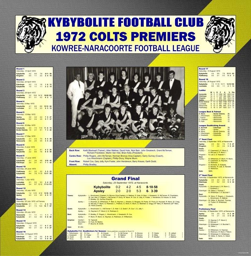 Kybybolite 1972 Senior Colts Premiership_Page_1_001