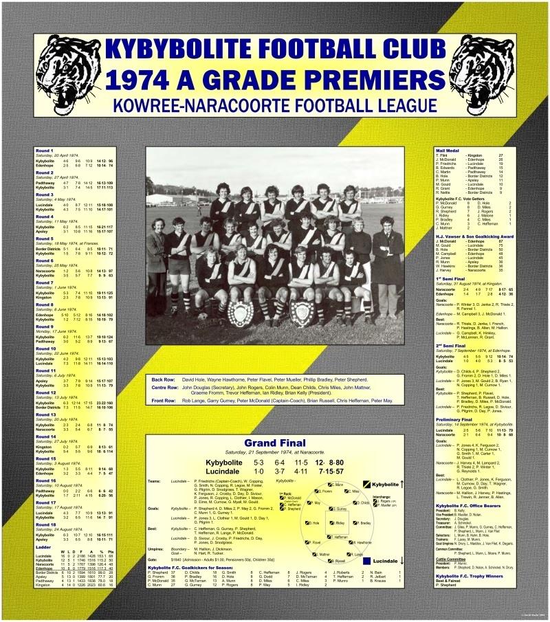 Kybybolite 1974 A Grade Premiership_Page_1_001