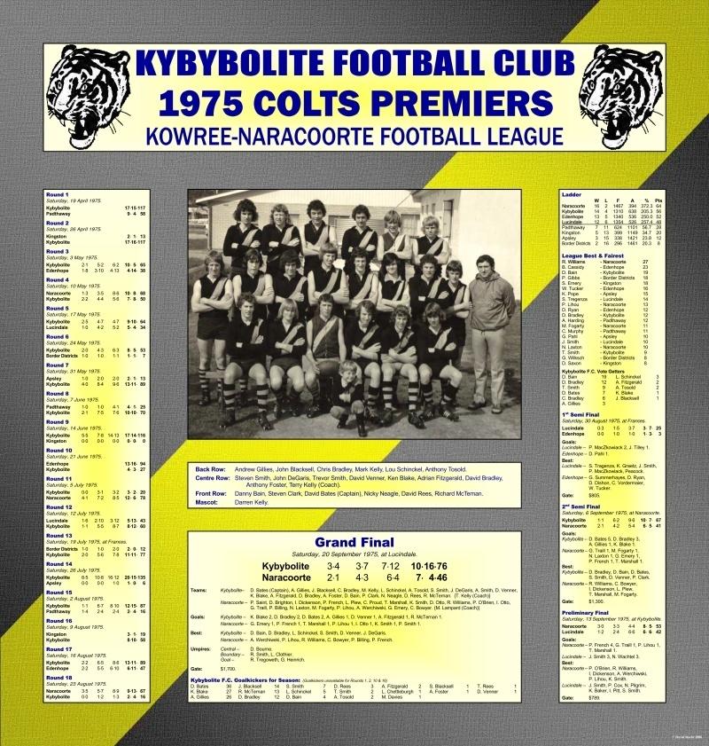 Kybybolite 1975 Senior Colts Premiership_Page_1_001