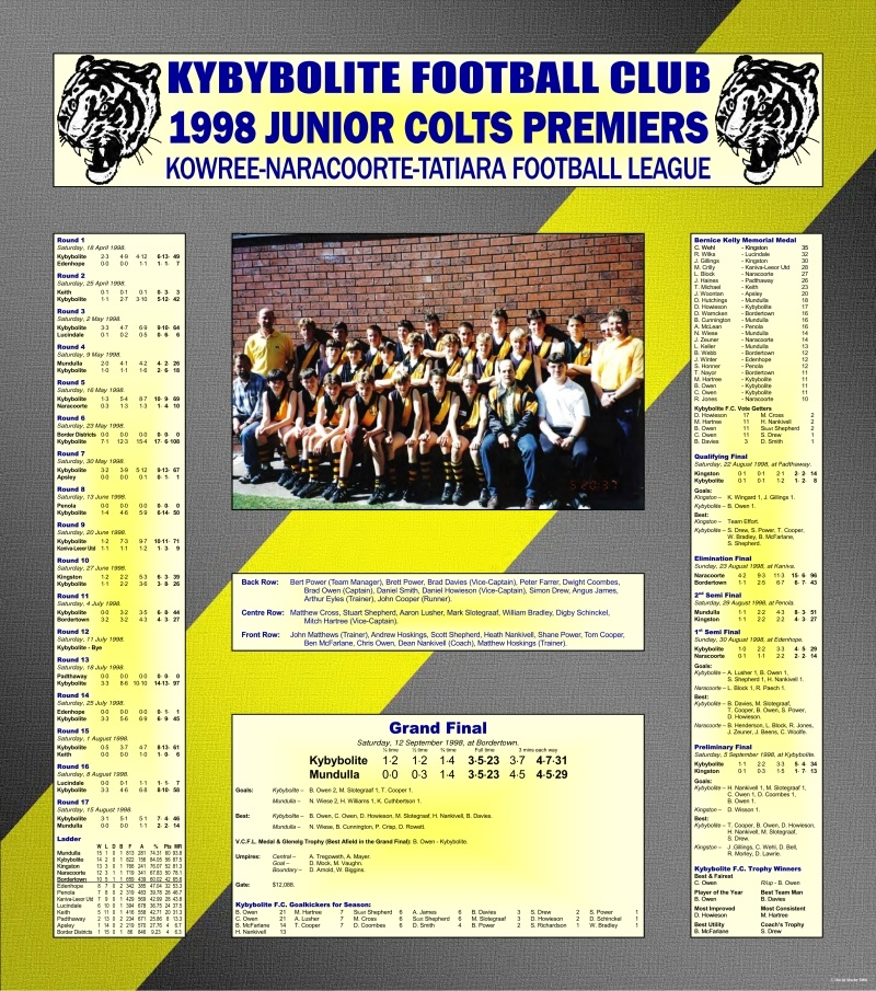 Kybybolite 1998 Junior Colts Premiership_Page_1_001