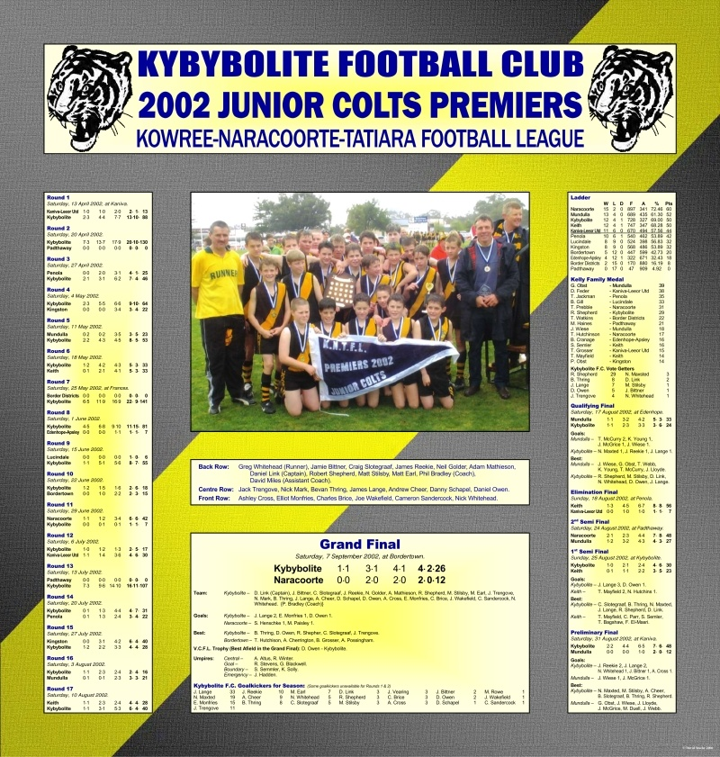 Kybybolite 2002 Junior Colts Premiership_Page_1_001