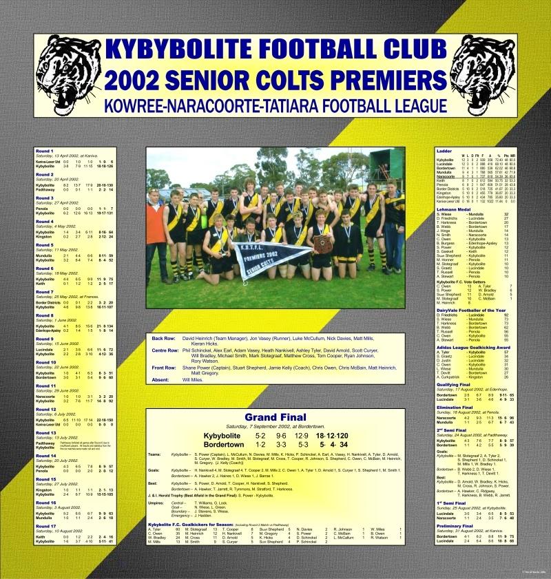 Kybybolite 2002 Senior Colts Premiership_Page_1_001