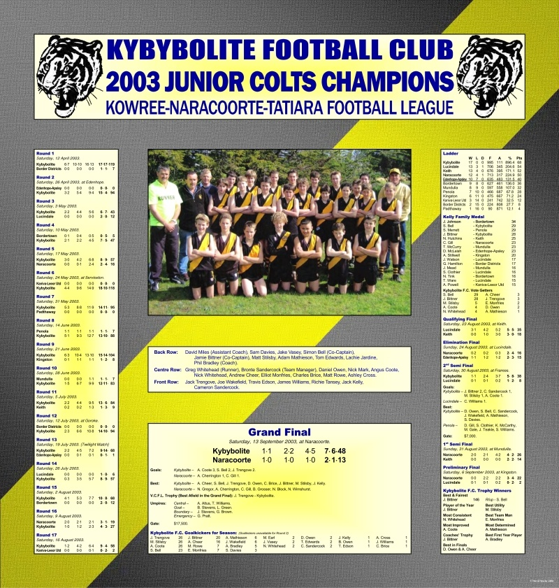 Kybybolite 2003 Junior Colts Champions_Page_1_001