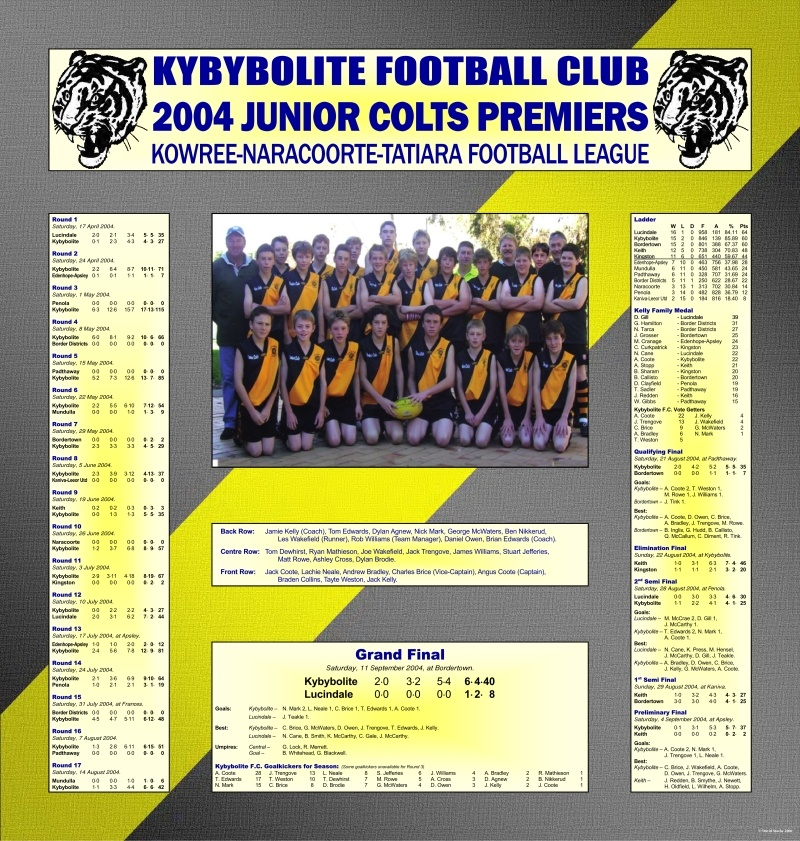 Kybybolite 2004 Junior Colts Premiership_Page_1_001