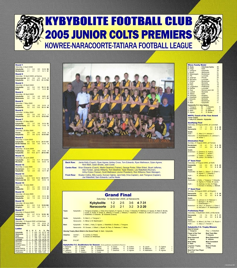 Kybybolite 2005 Junior Colts Premiership_Page_1_001