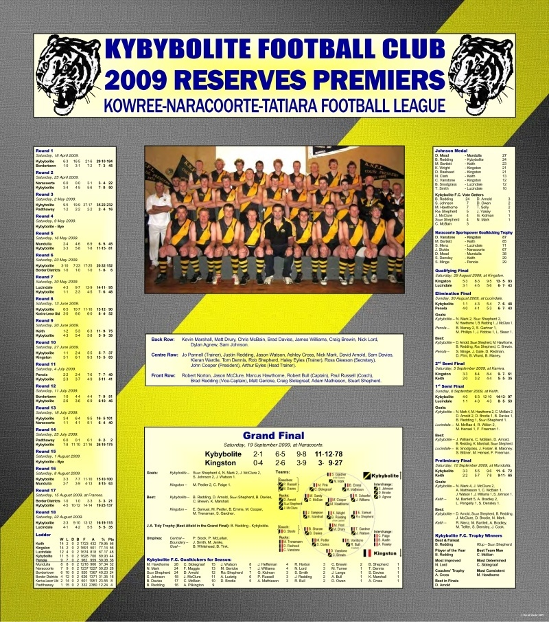 Kybybolite 2009 Reserves Premiership_Page_1_001