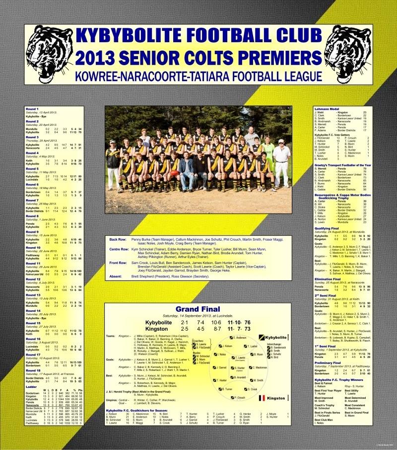 Kybybolite 2013 Senior Colts Premiership_Page_1_001